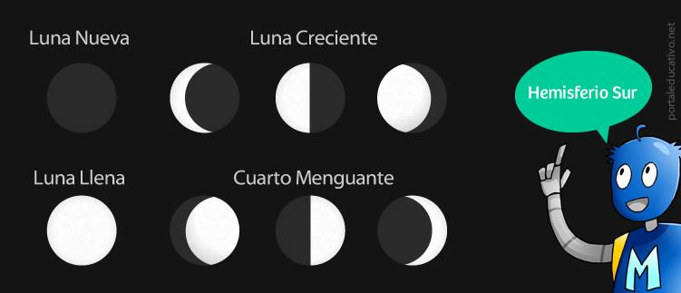luna-hemisferio-sur
